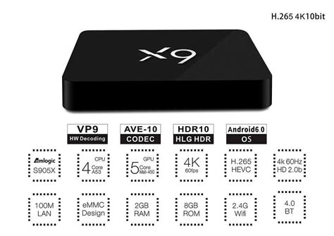 X9 TV BOX Android 6