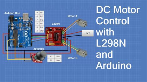 Controlling DC Motors with the L298N H Bridge and Arduino